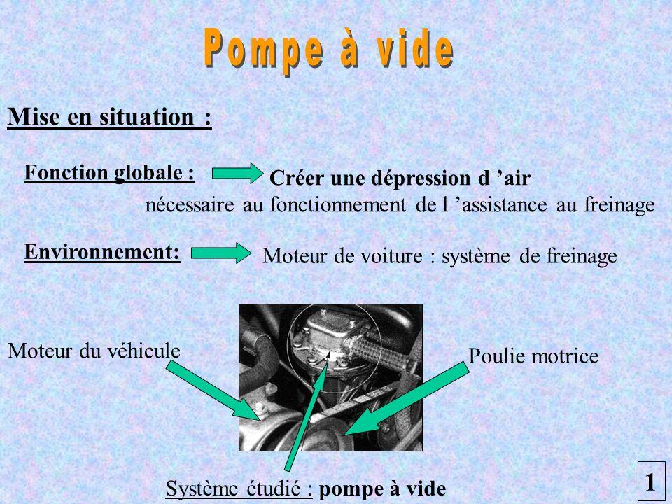 Créer une dépression d air nécessaire au fonctionnement de l assistance au freinage Mise en situation : Fonction globale : Environnement: Moteur du vé