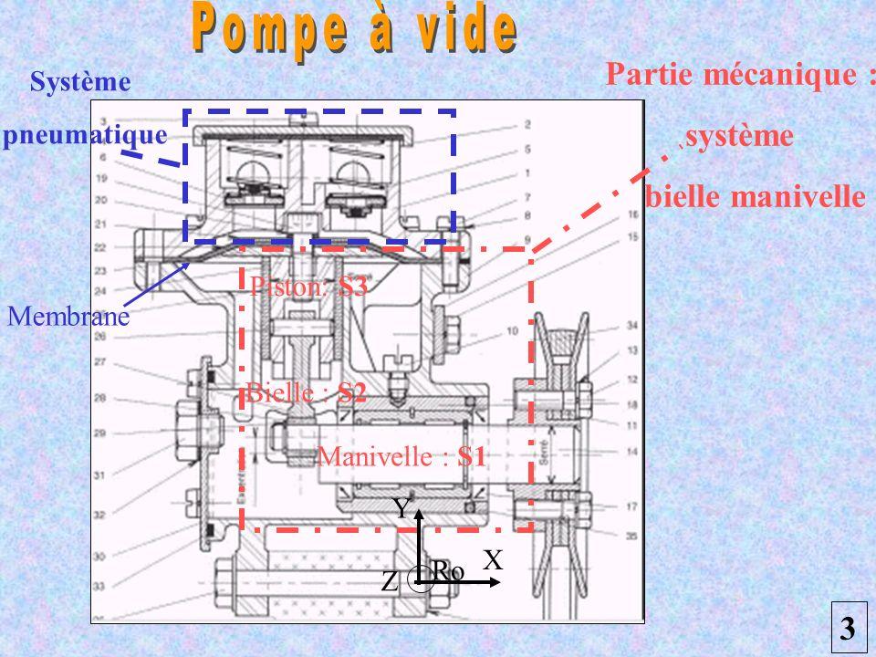 3 Partie mécanique : système bielle manivelle Système pneumatique Membrane Bielle : S2 Manivelle : S1 Piston: S3 Y X Ro Z