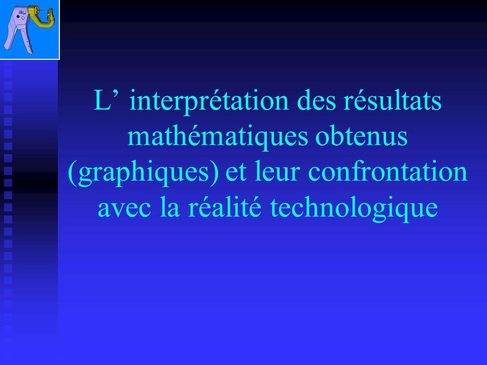 L interprétation des résultats mathématiques obtenus (graphiques) et leur confrontation avec la réalité technologique