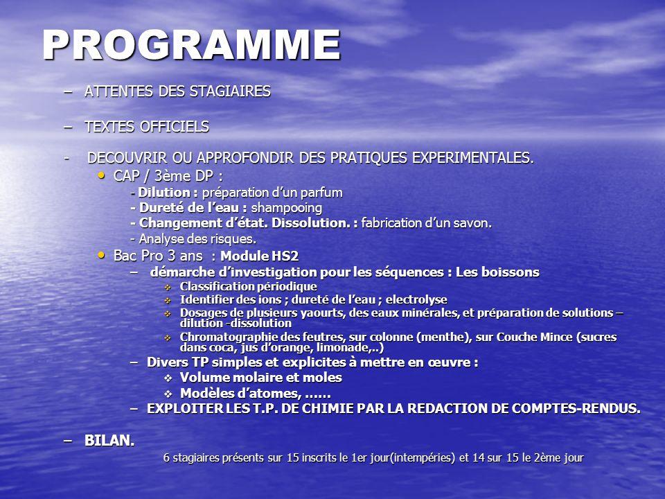 PROGRAMME –ATTENTES DES STAGIAIRES –TEXTES OFFICIELS - DECOUVRIR OU APPROFONDIR DES PRATIQUES EXPERIMENTALES. CAP / 3ème DP : CAP / 3ème DP : - Diluti