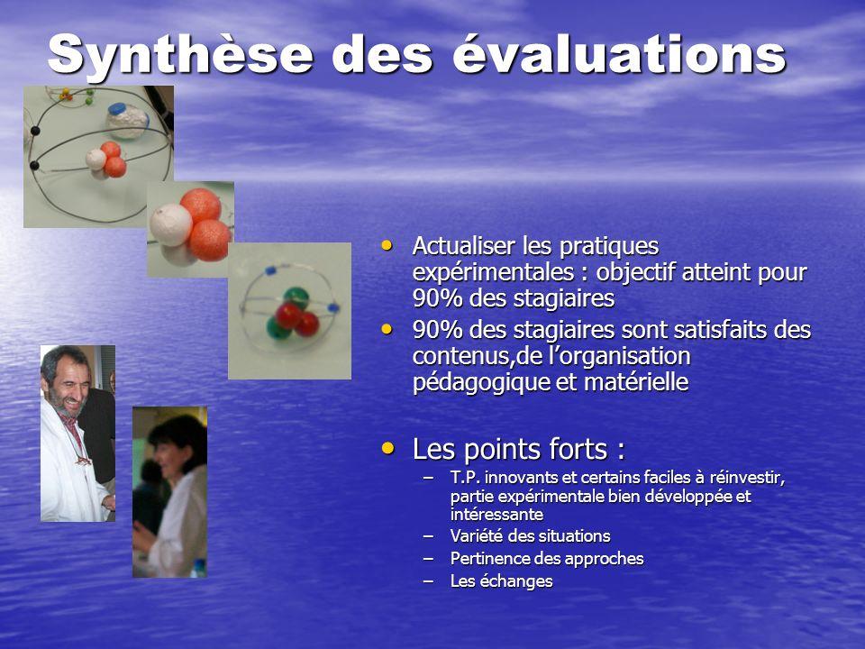 Synthèse des évaluations Actualiser les pratiques expérimentales : objectif atteint pour 90% des stagiaires Actualiser les pratiques expérimentales :