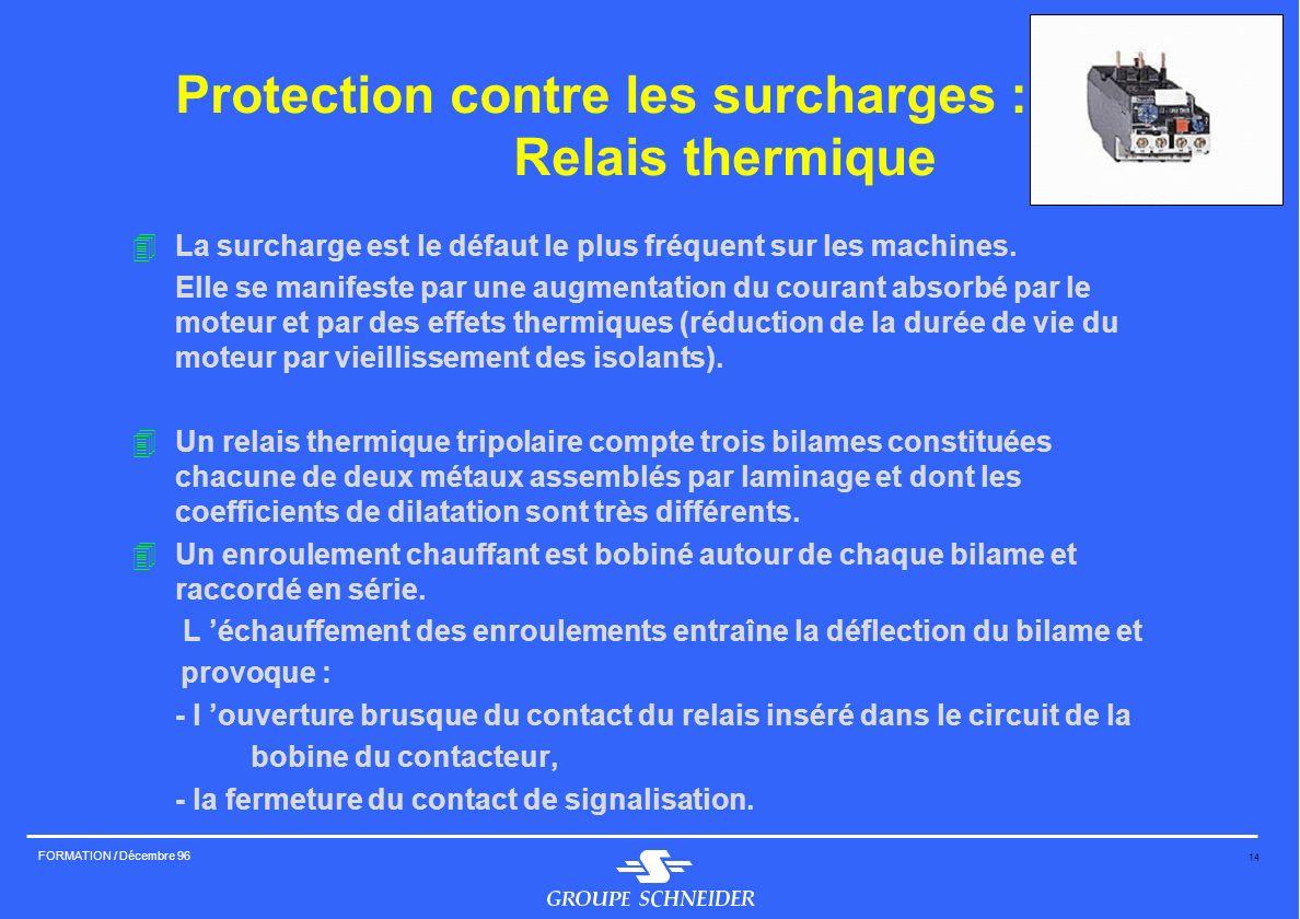 14 FORMATION / Décembre 96 Protection contre les surcharges : Relais thermique 4La surcharge est le défaut le plus fréquent sur les machines. Elle se