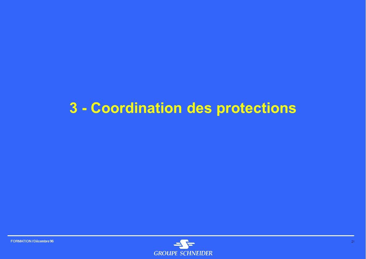 21 FORMATION / Décembre 96 3 - Coordination des protections