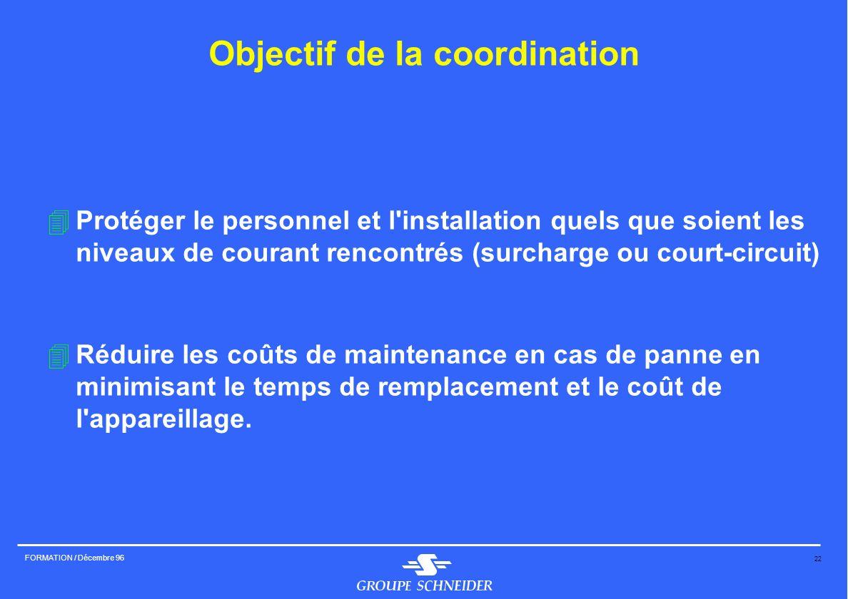 22 FORMATION / Décembre 96 Objectif de la coordination 4Protéger le personnel et l'installation quels que soient les niveaux de courant rencontrés (su