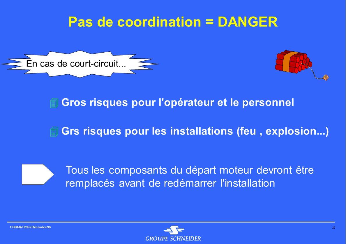 26 FORMATION / Décembre 96 Pas de coordination = DANGER 4Gros risques pour l'opérateur et le personnel 4Grs risques pour les installations (feu, explo