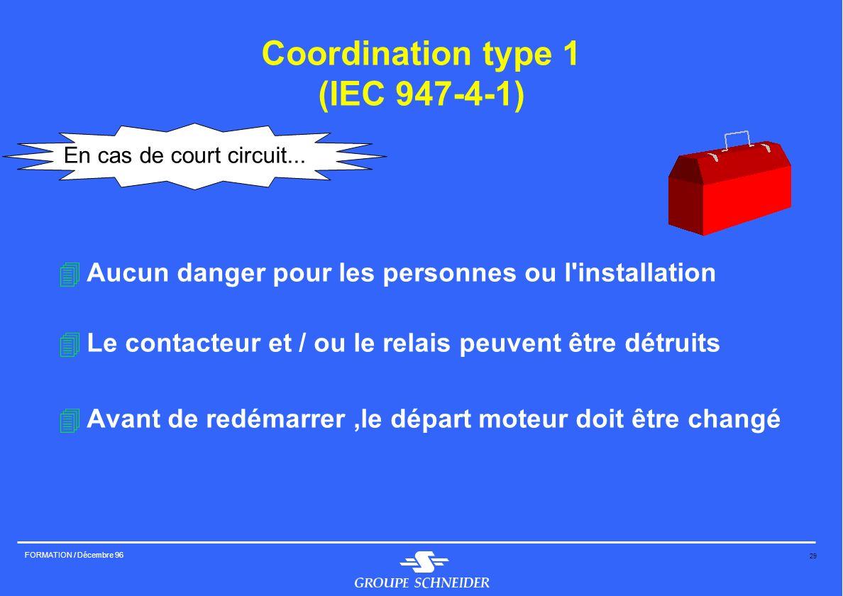 29 FORMATION / Décembre 96 Coordination type 1 (IEC 947-4-1) 4Aucun danger pour les personnes ou l'installation 4Le contacteur et / ou le relais peuve