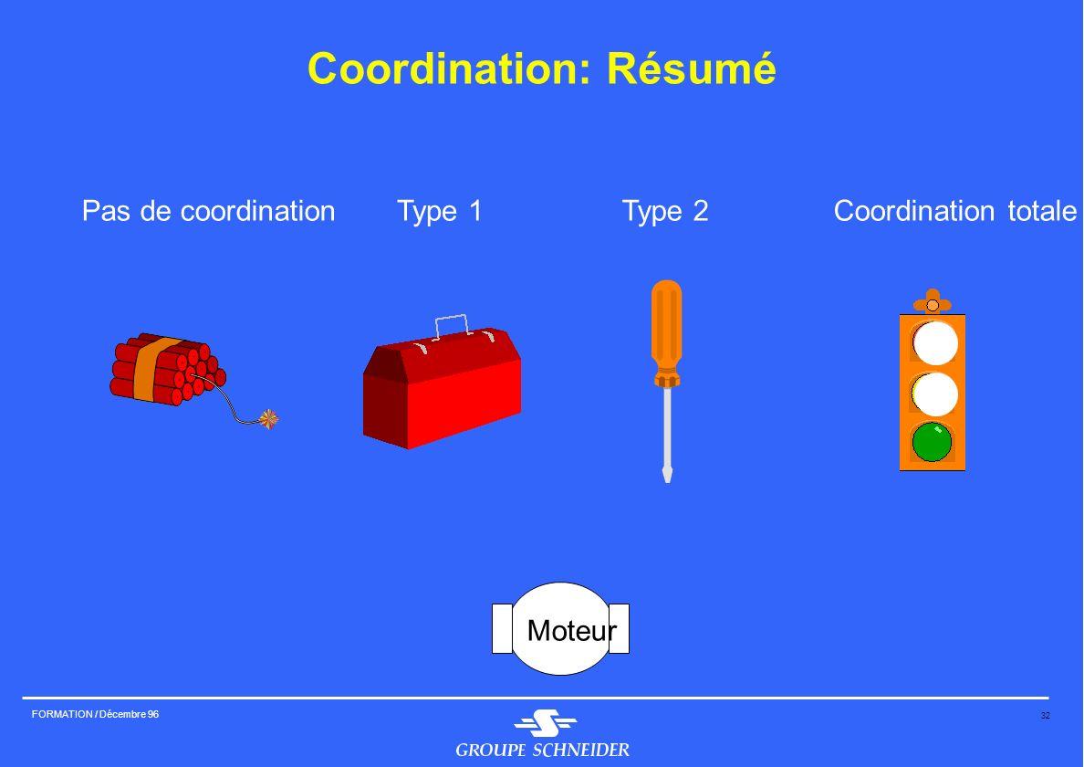 32 FORMATION / Décembre 96 Moteur Coordination: Résumé Pas de coordinationType 1Type 2Coordination totale