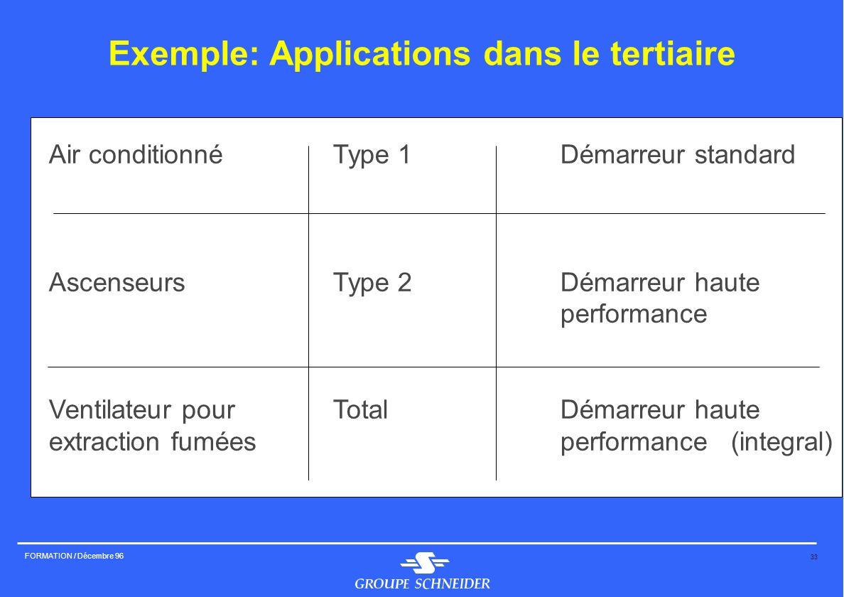 33 FORMATION / Décembre 96 Exemple: Applications dans le tertiaire Air conditionnéType 1Démarreur standard AscenseursType 2Démarreur haute performance
