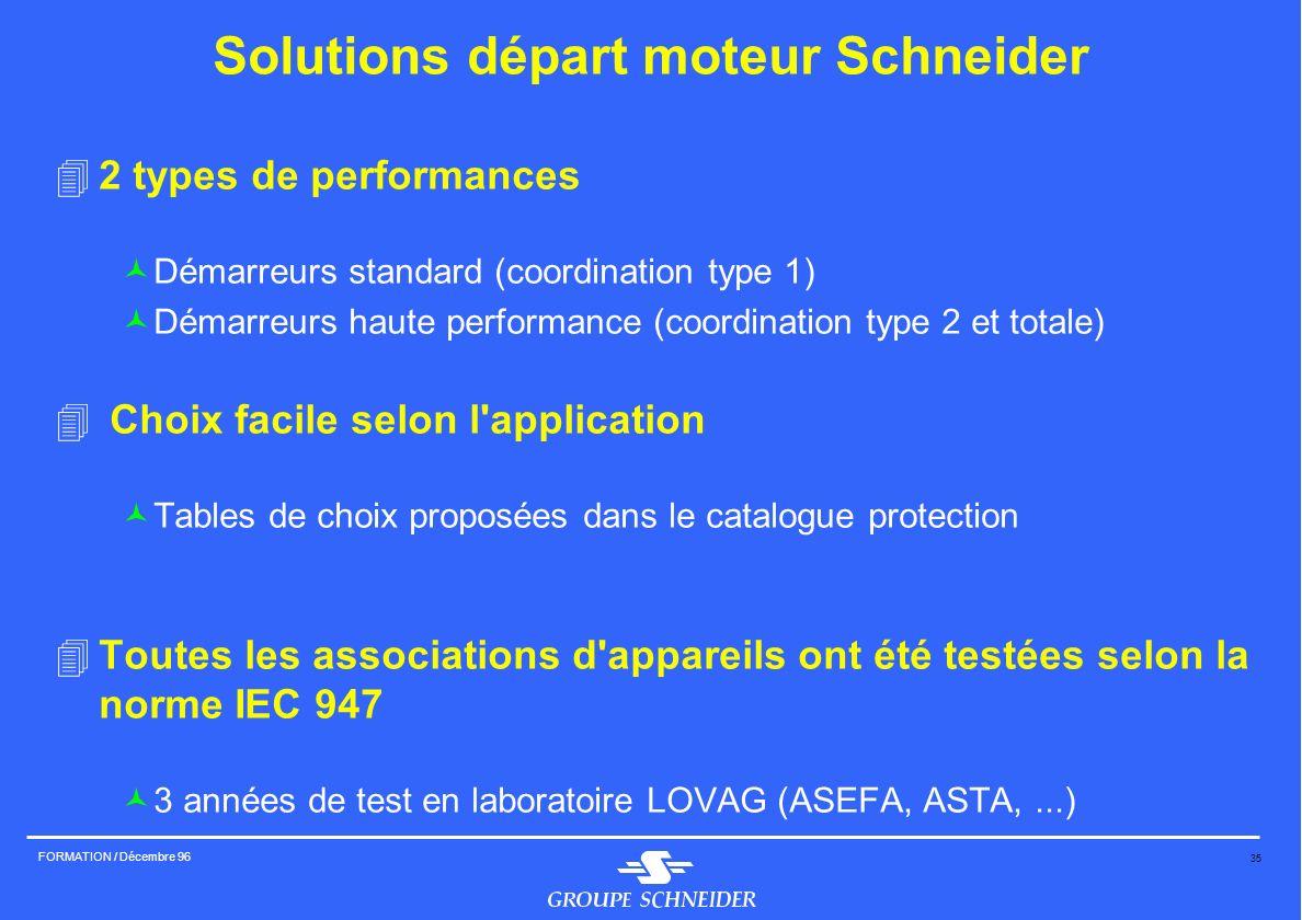 35 FORMATION / Décembre 96 Solutions départ moteur Schneider 42 types de performances ©Démarreurs standard (coordination type 1) ©Démarreurs haute per