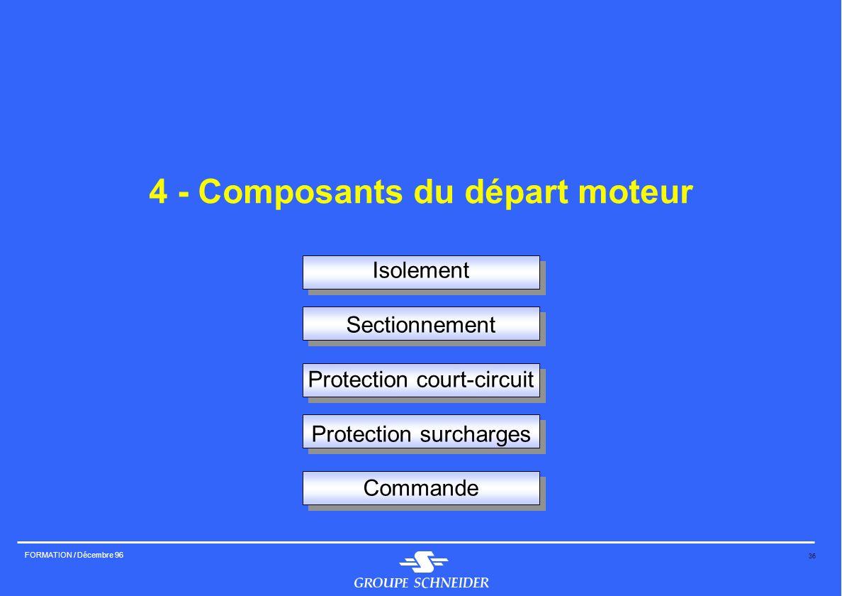 36 FORMATION / Décembre 96 4 - Composants du départ moteur Isolement Sectionnement Protection court-circuit Protection surcharges Commande