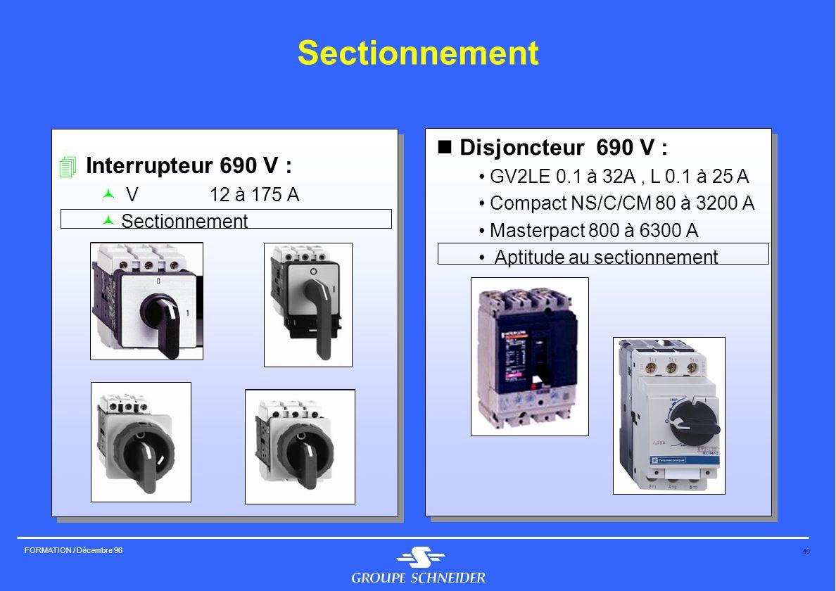 40 FORMATION / Décembre 96 4Interrupteur 690 V : V 12 à 175 A ©Sectionnement Disjoncteur 690 V : GV2LE 0.1 à 32A, L 0.1 à 25 A Compact NS/C/CM 80 à 32