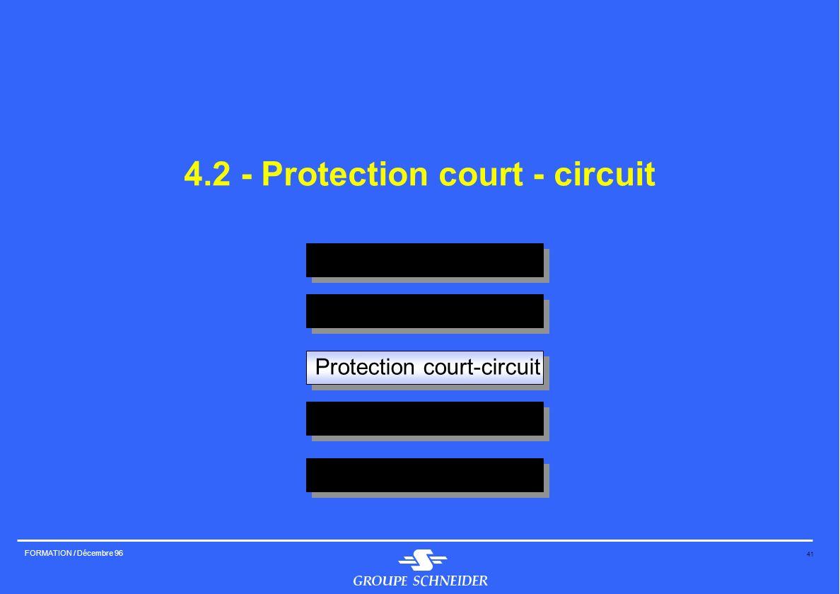 41 FORMATION / Décembre 96 4.2 - Protection court - circuit Disconnection Switching Protection court-circuit Overload protection Control