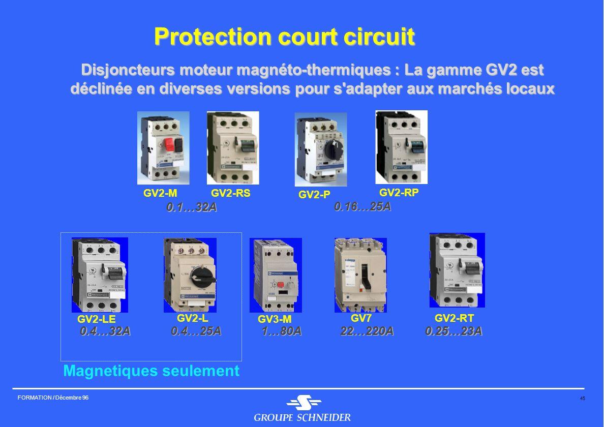 45 FORMATION / Décembre 96 Protection court circuit GV2-MGV2-RS 0.1…32A GV2-P GV2-RP 0.16…25A GV2-LE 0.4…32A GV2-L 0.4…25A GV3-M 1…80A GV7 22…220A GV2