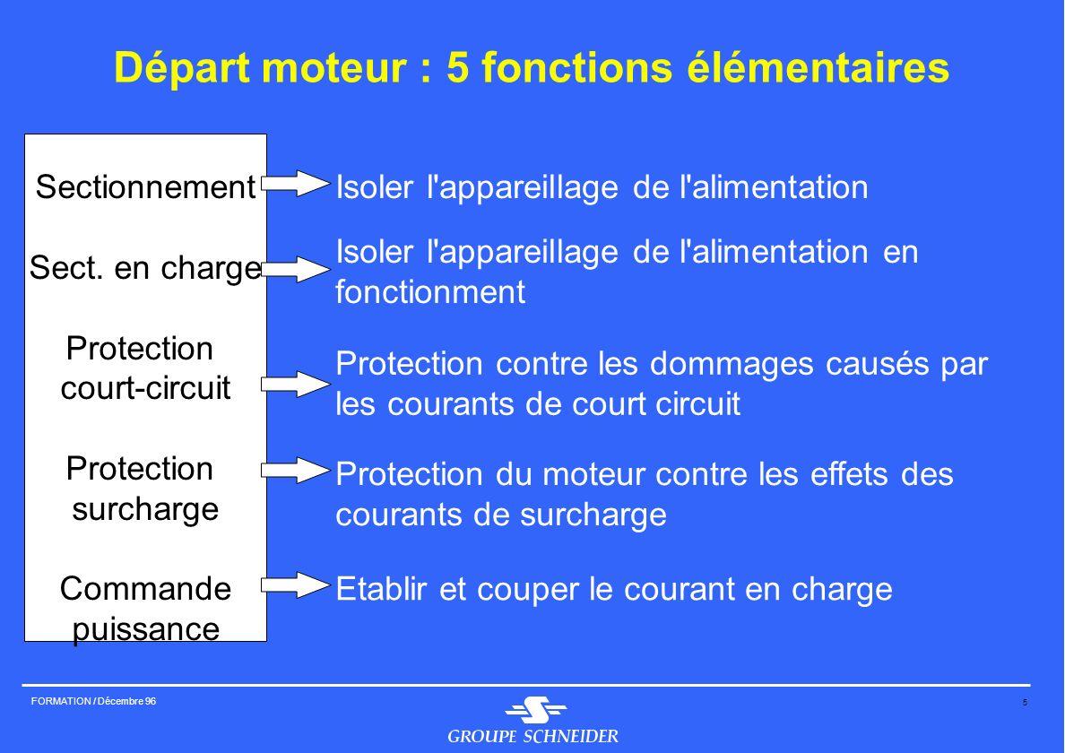 5 FORMATION / Décembre 96 Départ moteur : 5 fonctions élémentaires Isoler l'appareillage de l'alimentation Protection contre les dommages causés par l