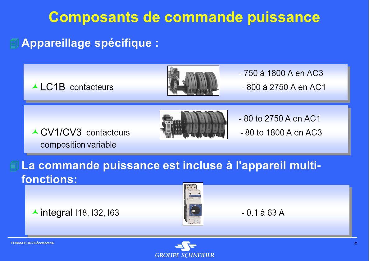 57 FORMATION / Décembre 96 Composants de commande puissance 4Appareillage spécifique : - 750 à 1800 A en AC3 LC1B contacteurs- 800 à 2750 A en AC1 - 8
