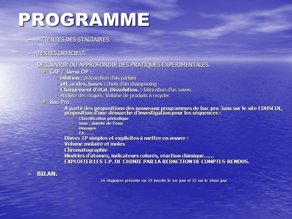 PROGRAMME –ATTENTES DES STAGIAIRES –TEXTES OFFICIELS - DECOUVRIR OU APPROFONDIR DES PRATIQUES EXPERIMENTALES.
