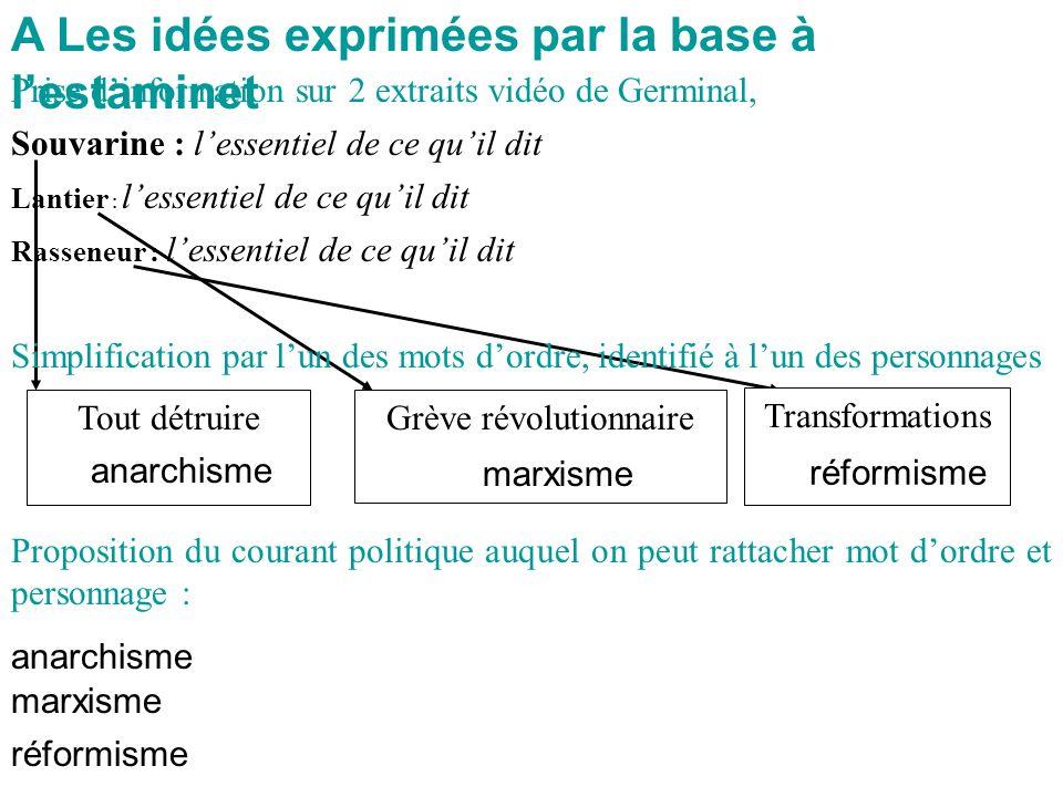 A Les idées exprimées par la base à lestaminet Souvarine : lessentiel de ce quil dit Lantier : lessentiel de ce quil dit Rasseneur : lessentiel de ce