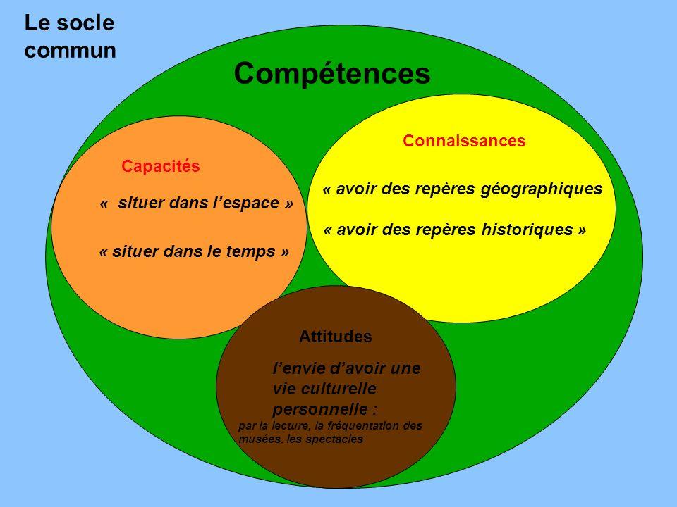 1.Lhistoire et la géographie contribuent à lacquisition des autres grandes compétences du socle.