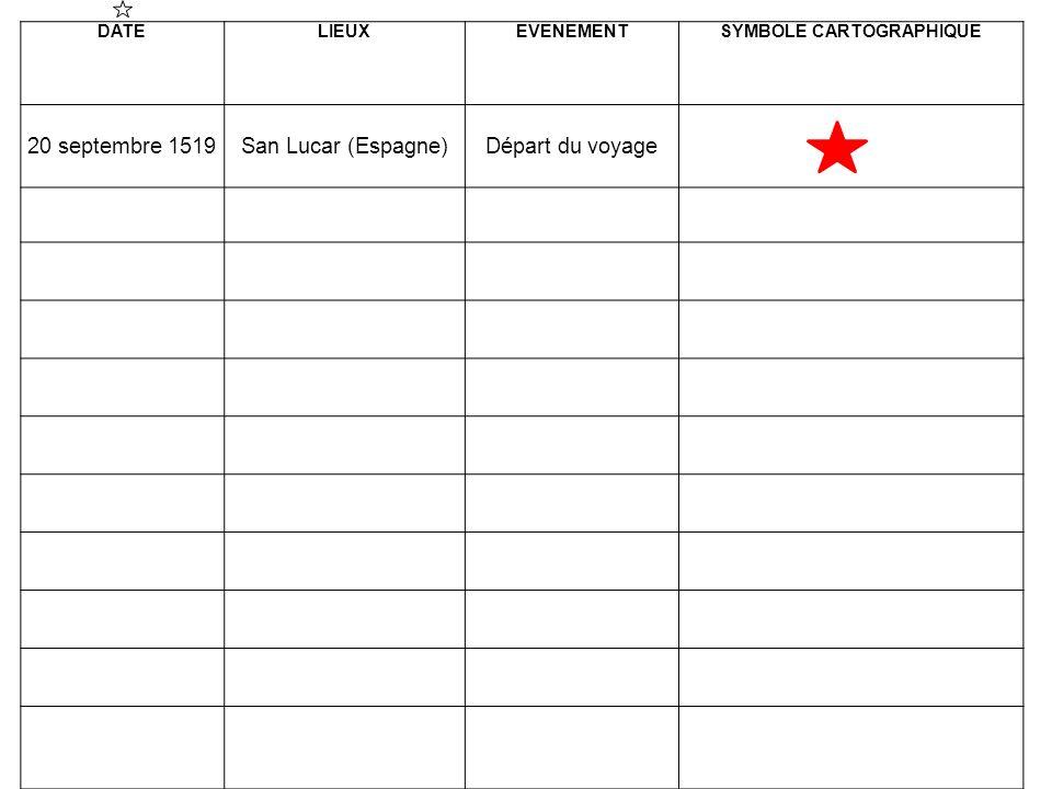 DATELIEUXEVENEMENTSYMBOLE CARTOGRAPHIQUE 20 septembre 1519San Lucar (Espagne)Départ du voyage