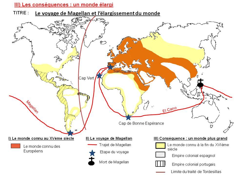 III) Les conséquences : un monde élargi Le monde connu des Européens Magellan El Cano Détroit de Magellan Cap de Bonne Espérance Cap Vert San Lucar Le