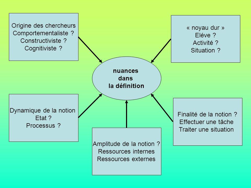nuances dans la définition Origine des chercheurs Comportementaliste .