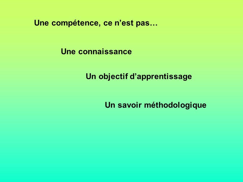 Une compétence, ce nest pas… Une connaissance Un objectif dapprentissage Un savoir méthodologique