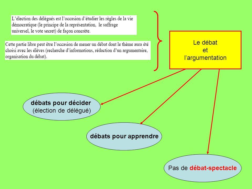 Le débat et largumentation débats pour décider (élection de délégué) débats pour apprendre Pas de débat-spectacle