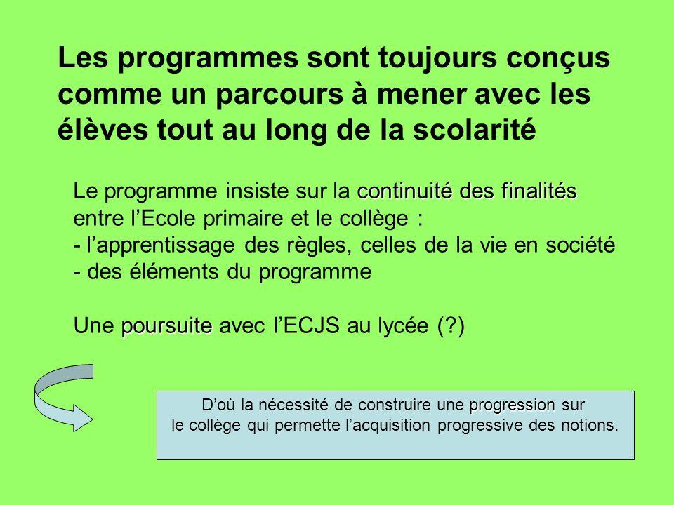continuité desfinalités Le programme insiste sur la continuité des finalités entre lEcole primaire et le collège : - lapprentissage des règles, celles