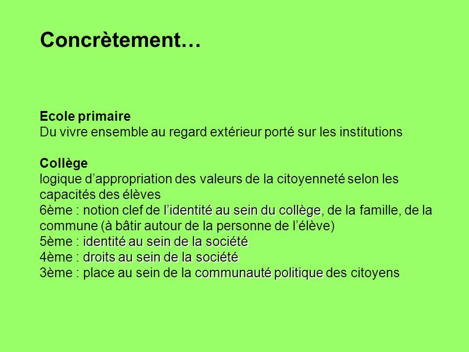 Ecole primaire Du vivre ensemble au regard extérieur porté sur les institutions Collège logique dappropriation des valeurs de la citoyenneté selon les