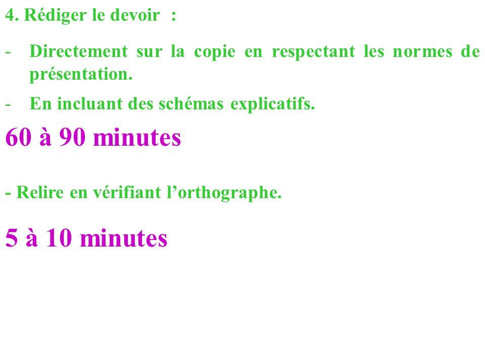 4. Rédiger le devoir : -Directement sur la copie en respectant les normes de présentation. - Relire en vérifiant lorthographe. 60 à 90 minutes -En inc