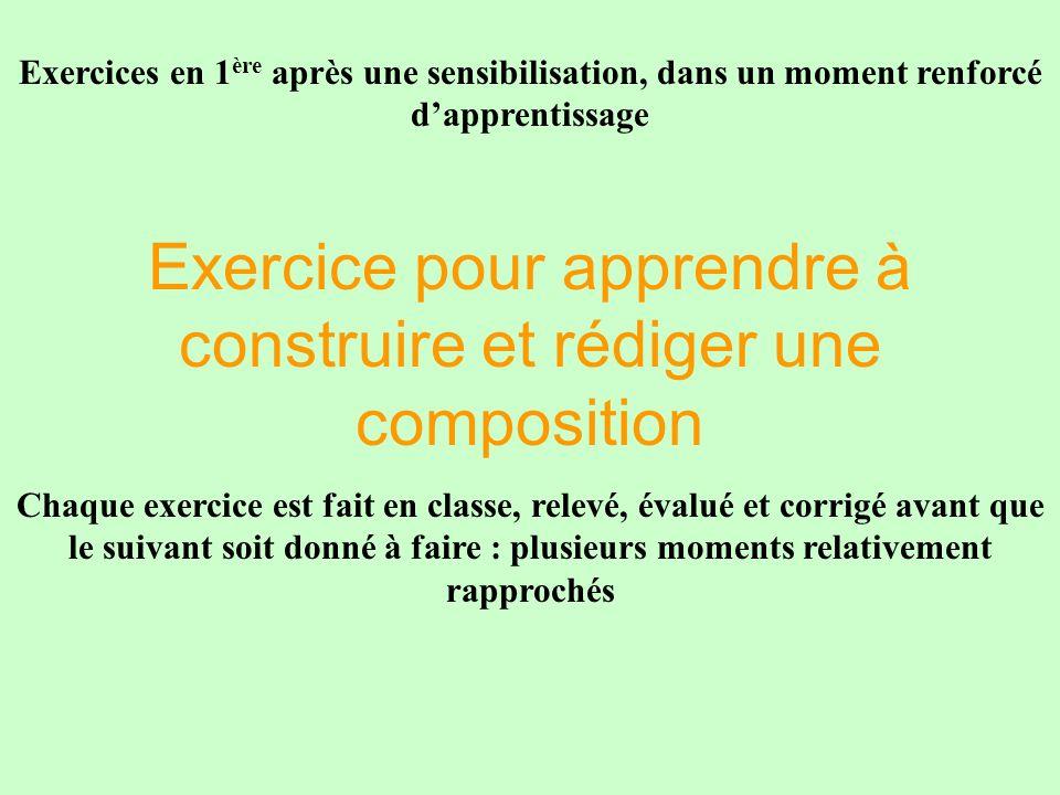 Exercice pour apprendre à construire et rédiger une composition Exercices en 1 ère après une sensibilisation, dans un moment renforcé dapprentissage C