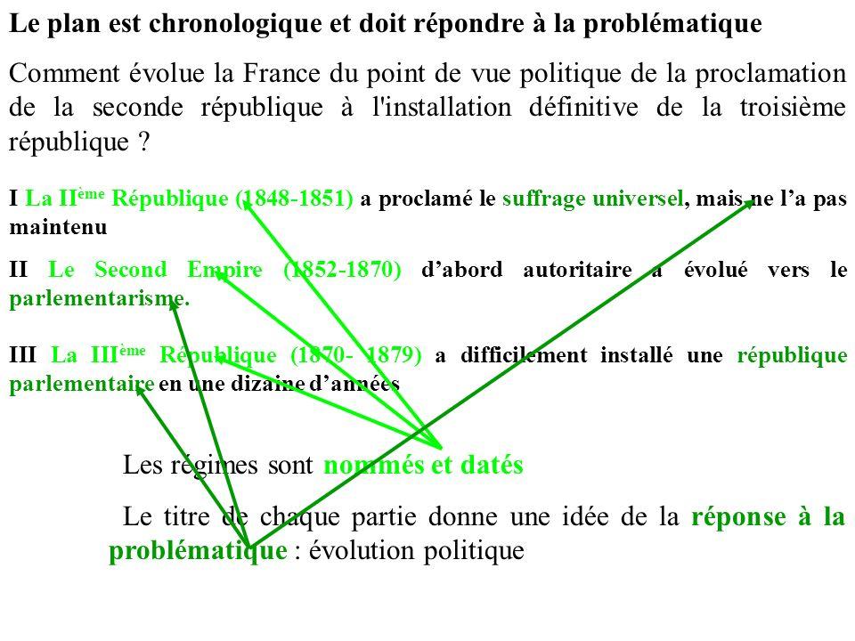 Le plan est chronologique et doit répondre à la problématique Comment évolue la France du point de vue politique de la proclamation de la seconde république à l installation définitive de la troisième république .