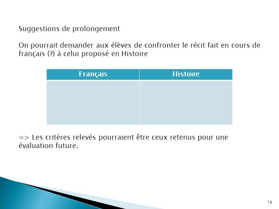 19 Suggestions de prolongement On pourrait demander aux élèves de confronter le récit fait en cours de français ( ) à celui proposé en Histoire => Les critères relevés pourraient être ceux retenus pour une évaluation future.