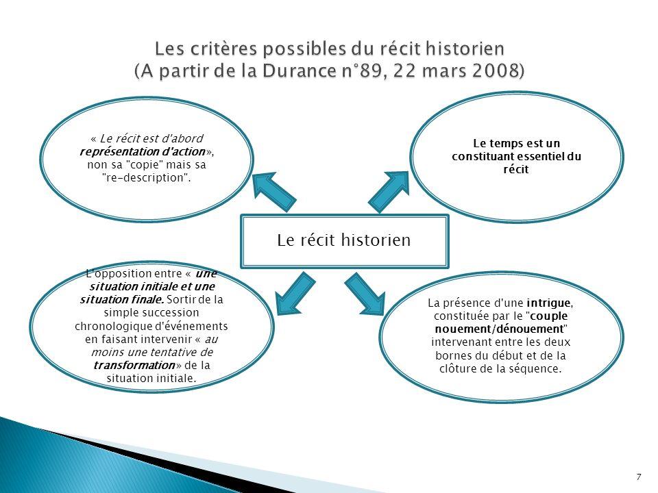 7 Les critères possibles du récit historien (A partir de la Durance n°89, 22 mars 2008) Le récit historien « Le récit est d abord représentation d action », non sa copie mais sa re-description .