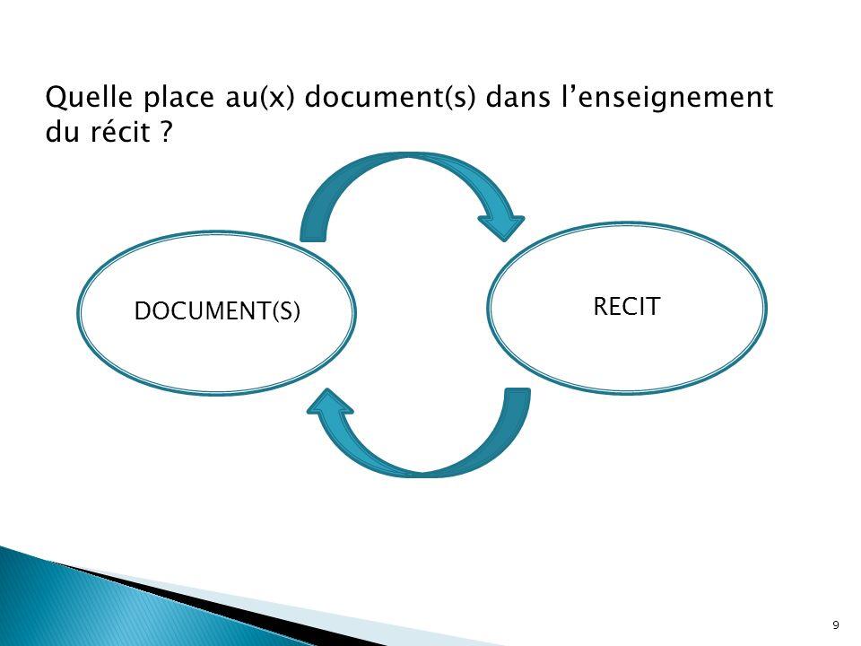 DOCUMENT(S) RECIT Quelle place au(x) document(s) dans lenseignement du récit ? 9