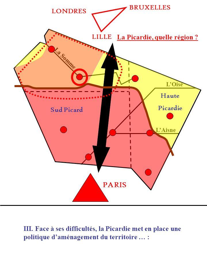 La Picardie, quelle région ? La Somme LOise LAisne PARIS LONDRES LILLE III. Face à ses difficultés, la Picardie met en place une politique daménagemen