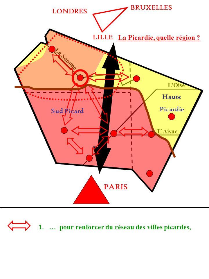 La Picardie, quelle région ? La Somme LOise LAisne PARIS LONDRES BRUXELLES LILLE 1.… pour renforcer du réseau des villes picardes, Sud Picard Haute Pi
