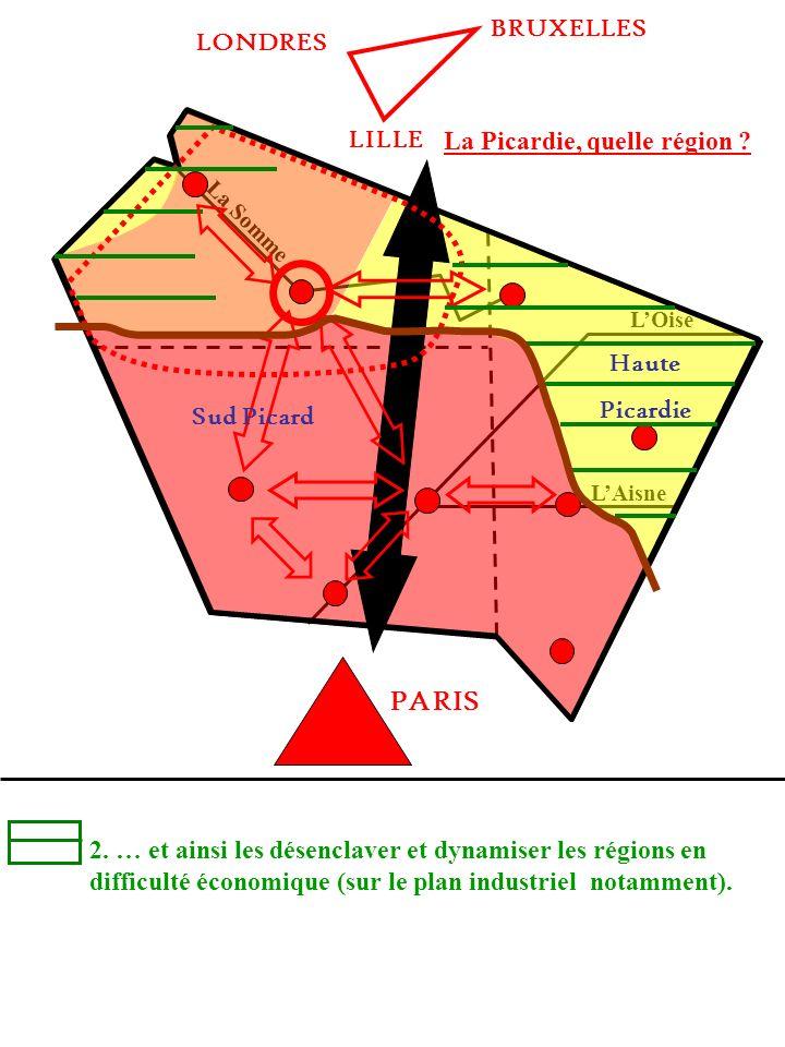 La Picardie, quelle région ? La Somme LOise LAisne PARIS LONDRES BRUXELLES LILLE 2. … et ainsi les désenclaver et dynamiser les régions en difficulté