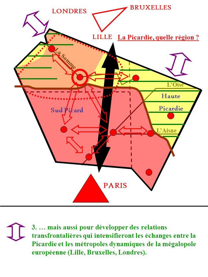 La Picardie, quelle région ? La Somme LOise LAisne PARIS LONDRES BRUXELLES LILLE 3. … mais aussi pour développer des relations transfrontalières qui i