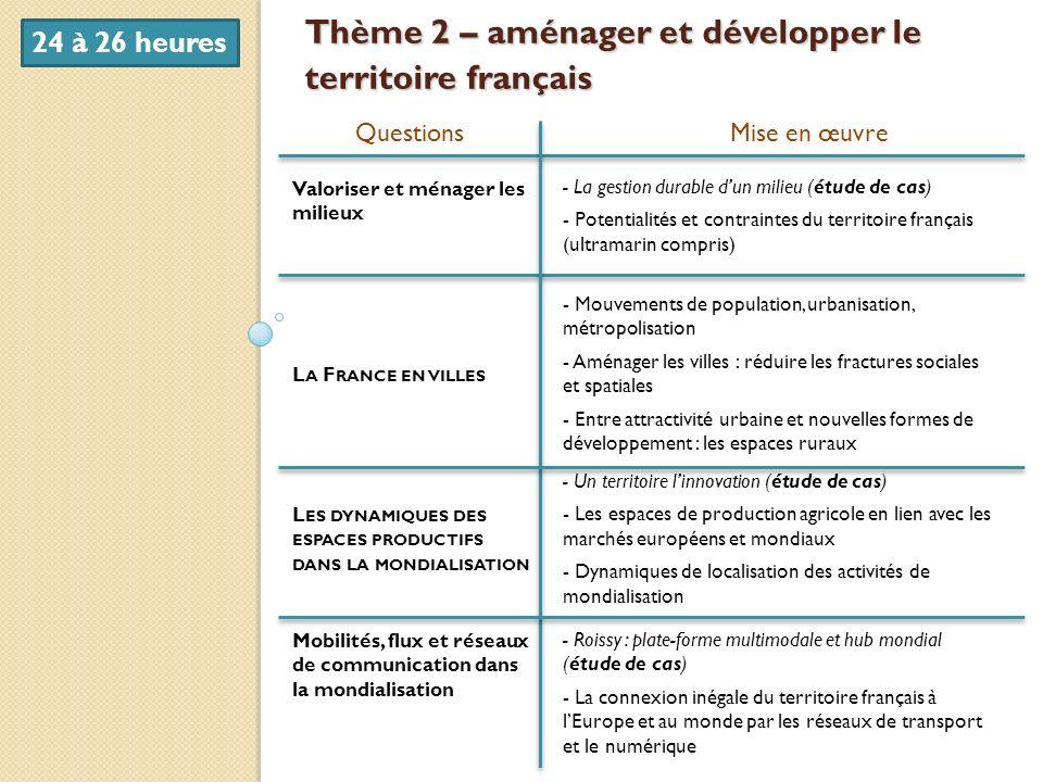 Thème 2 – aménager et développer le territoire français QuestionsMise en œuvre Valoriser et ménager les milieux L A F RANCE EN VILLES - La gestion dur