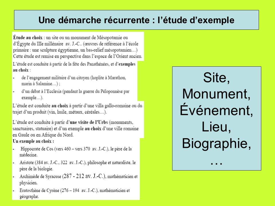 Une démarche récurrente : létude dexemple Site, Monument, Événement, Lieu, Biographie, …