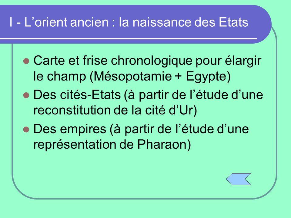 I - Lorient ancien : la naissance des Etats Carte et frise chronologique pour élargir le champ (Mésopotamie + Egypte) Des cités-Etats (à partir de lét