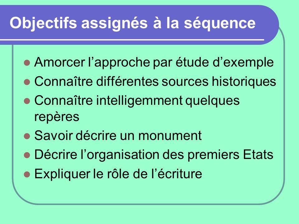 Objectifs assignés à la séquence Amorcer lapproche par étude dexemple Connaître différentes sources historiques Connaître intelligemment quelques repè