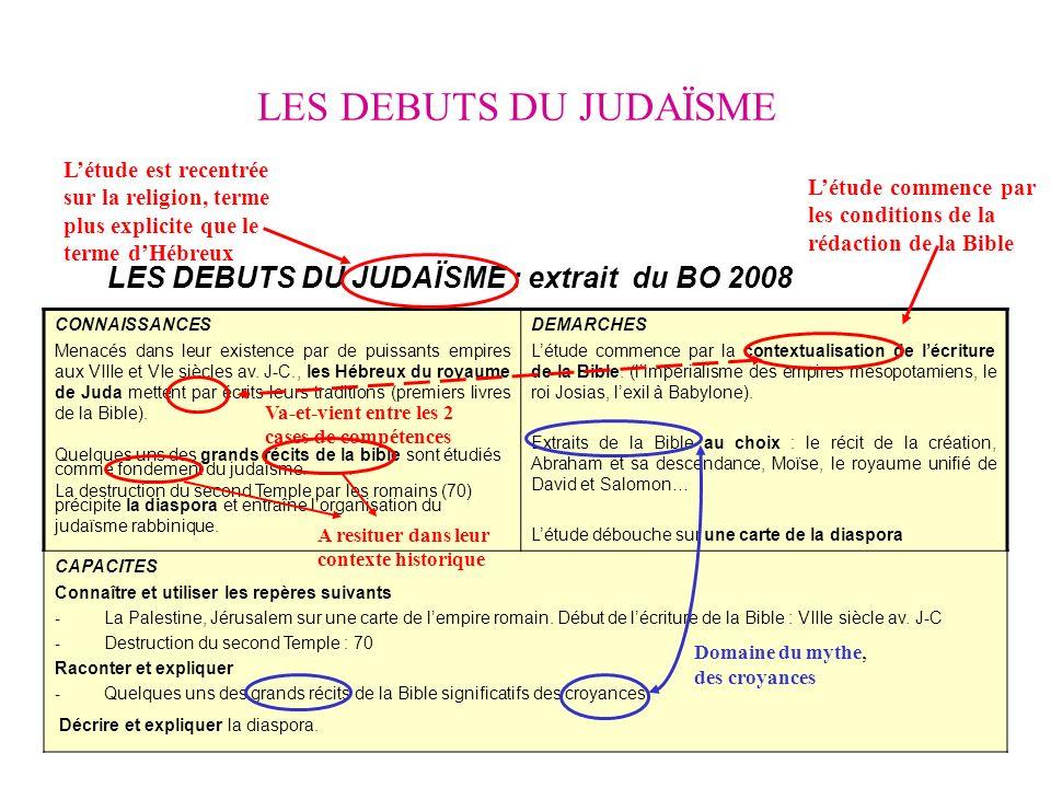 LES DEBUTS DU JUDAÏSME LES DEBUTS DU JUDAÏSME : extrait du BO 2008 CONNAISSANCES Menacés dans leur existence par de puissants empires aux VIIIe et VIe