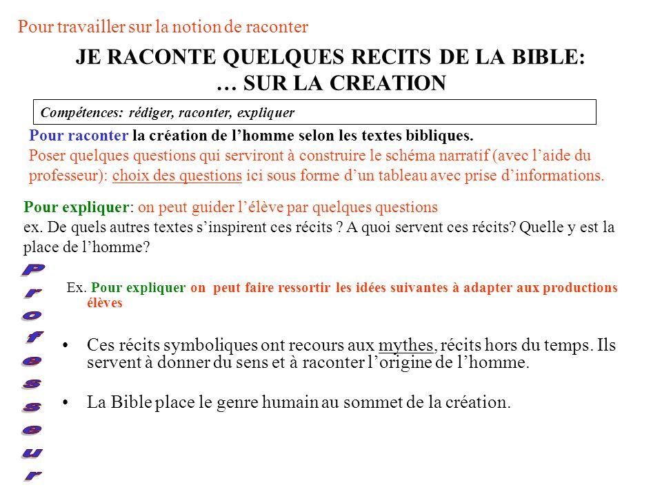 JE RACONTE QUELQUES RECITS DE LA BIBLE: … SUR LA CREATION Ex. Pour expliquer on peut faire ressortir les idées suivantes à adapter aux productions élè