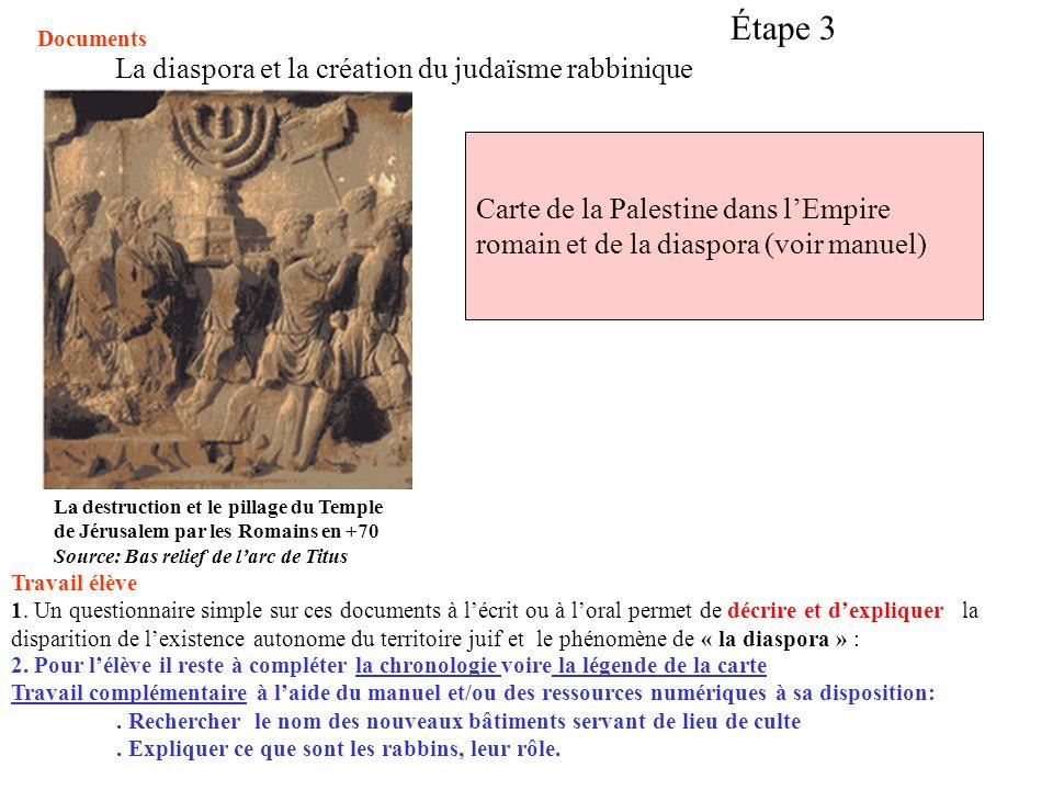 Étape 3 La diaspora et la création du judaïsme rabbinique Carte de la Palestine dans lEmpire romain et de la diaspora (voir manuel) La destruction et