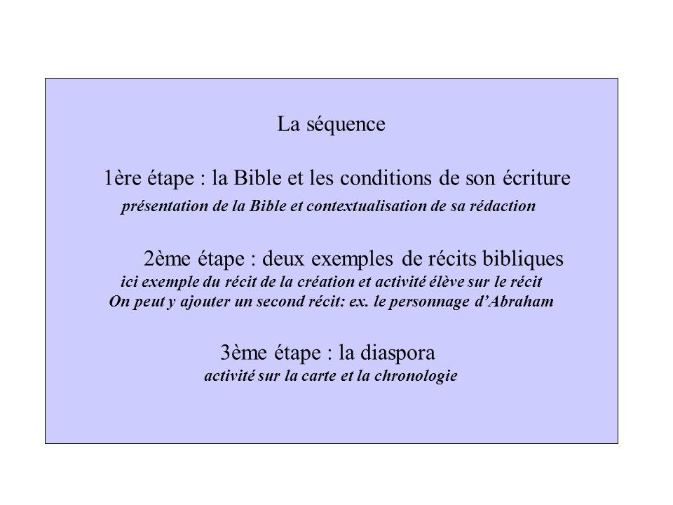 La séquence 1ère étape : la Bible et les conditions de son écriture présentation de la Bible et contextualisation de sa rédaction 2ème étape : deux ex