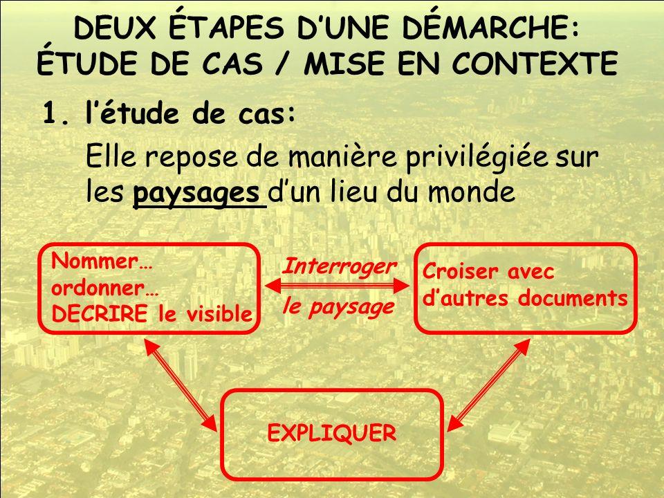 Enseigner l »habiter »: un essai de système … LHABITANT PRATIQUE DES LIEUX COHABITE SE DEPLACEDEMEURE PAYSAGE TERRITOIRE REPRESENTATIONS Flux - Réseaux Développement durable Conflits dusages Amnénagements PERCEPTIONS Daprès « La Durance » Académie d Aix-Marseille modifié