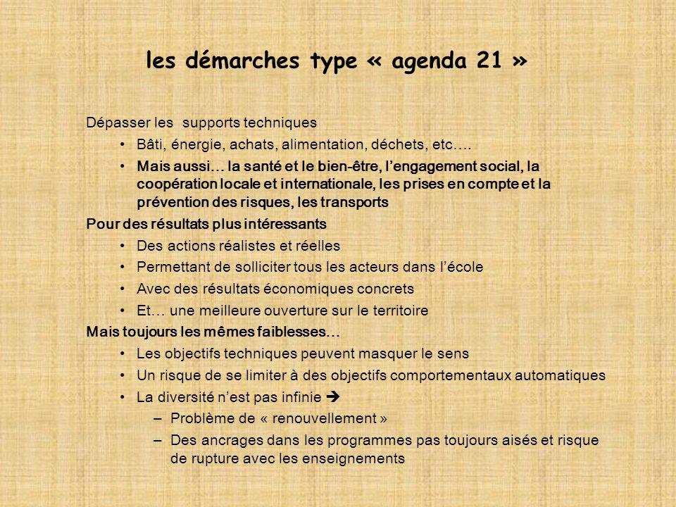 les démarches type « agenda 21 » Dépasser les supports techniques Bâti, énergie, achats, alimentation, déchets, etc….