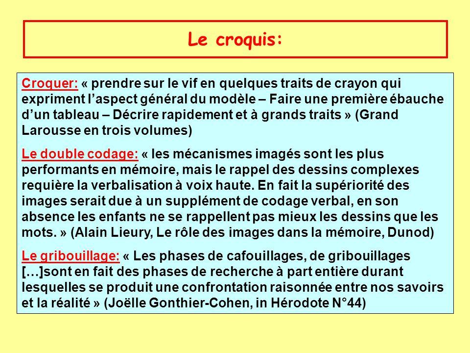 Le croquis: Croquer: « prendre sur le vif en quelques traits de crayon qui expriment laspect général du modèle – Faire une première ébauche dun tablea